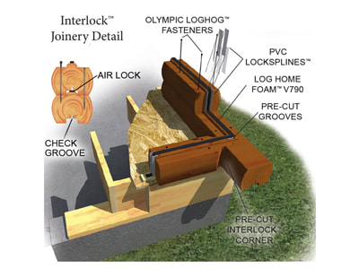 Real Log Homes fastener system illustration